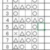 技術士第一次試験の満点勉強法(適性科目)