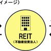 ヘルスケア特化型REITは、未来の「居場所」を作る