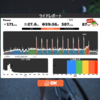 5/10 李 Zwift Power