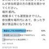 アンケートまとめ(12/11更新)