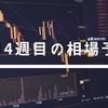 【9月4週目】FXの今週の相場を予想してみた!【ドル円】