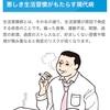 OFPは予防できる!? -明日からできる治らない痛みの病診連携マネジメント-