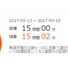 学習記録(2017/03/13 - 2017/03/19)