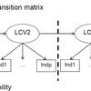 潜在移行分析の解説スライド
