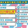 NHKスペシャル「AIに聞いてみた・どうすんのよ!日本」を見た感想、これからの未来について思う事
