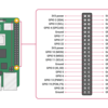 Raspberry PiのGPIOピン配置を確認する