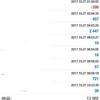 AVANCER EA FX 自動売買ツール 10月23日〜10月27日までの取引結果