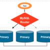俺的 MySQL Router まとめ