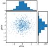 【Matplotlib】図の枠線の太さを調整する方法