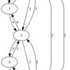 AOJ - ALDS1_12_B (ダイクストラ法) を解いてみた