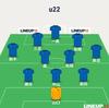 【12/28U22日本代表戦】U22ジャマイカ戦通信簿&U23情報まとめ!