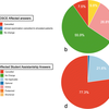 COVID-19パンデミックが英国の最終学年の医学生に与えた影響:全国調査