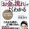 日本が破綻?