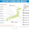 原発事業は採算がとれず,国際競争に負けてきた日本企業(東芝・三菱重工・日立製作所)側の経団連幹部が,日本は原発をもっと利用せよと主張する救いがたい倒錯