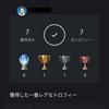 トロフィー取得率100%達成者によるゲームレビュー 7個目 【FF15 エピソード プロンプト】(DLC)