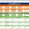 京都教育大学附属桃山小学校の木村明憲先生がパワーチェックカード2を公開@教育教材ライブラリー