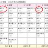昌平中学 (2)