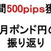 FXで月間500pips獲得。2019年1月のポンド円は、このように見ていました。