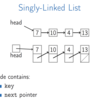 Basic Data Structure (Cousera Data Structures week 1)