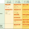 初学者・初級者向け Django の学習ロードマップ