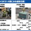 1月2日・水曜日【うんちくま10:大阪にある道路元票】