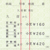 東武鉄道  車急式特急券 4