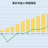 【+49,161円】収支報告(2018年10月15日~10月20日)