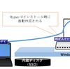Windows10 Hyper-VでNAT構成(ゲストOS CentOS7)
