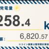11/3〜11/9の総発電量は551.5kWh(目標比109%)でした