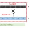 [Batfish/Ansible] Batfish と Ansible によるネットワークコンフィグ事前検証のウェビナーのまとめ