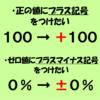 【Excel実務】正の値にプラス記号(+)・ゼロ値にプラスマイナス記号(±)を付けて表示したい