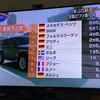 日本の輸入車台数 ランキングベスト10 2017年