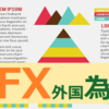 FX攻略トレード 【通貨の選び方&相場②】