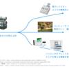 Marketing 5 .レジの歴史。そしてウェブ業界との交点