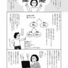 語学エッセイ漫画 『Mr.とMs.』