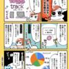 【マンガ】トラッキングアプリToggl Trackで集中力キープ!