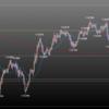 欧州時間の米ドルの見通し 下落が続く地合い