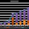2017年3月資産推移