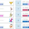 【ポケモン剣盾】2021年5月使用率ランキング一覧(シングル)