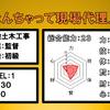 一般土木工事の初級監督!【なんちゃって現場代理人】の職業を大公開!!