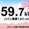 4/1のCHANGE発電量とチェンジコイン