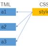 CSSの学習①