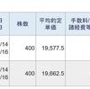 今日は、レバレッジETFのデイトレで、27,089円の利益でした。