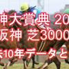 【阪神大賞典 2021】過去10年データと予想