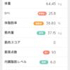 2017/09/25 糖質制限ダイエット14日目