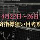 4月22日~26日の経済指標まとめ!慎重な取引で確実に利益を出していこう!