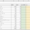 【Excel VBA】エクセルマクロ学習。