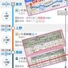 【三連休】紅葉ツアー第二弾