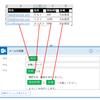 power automate初心者のささやかな業務改善の記録②