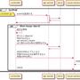 kopsを使ってAWS上にkubernetesを構築したときにIngress Controllerはどれにしようか悩んでいる